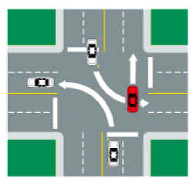 Uncontrolled T Intersection Rules Of The Road, Cha...